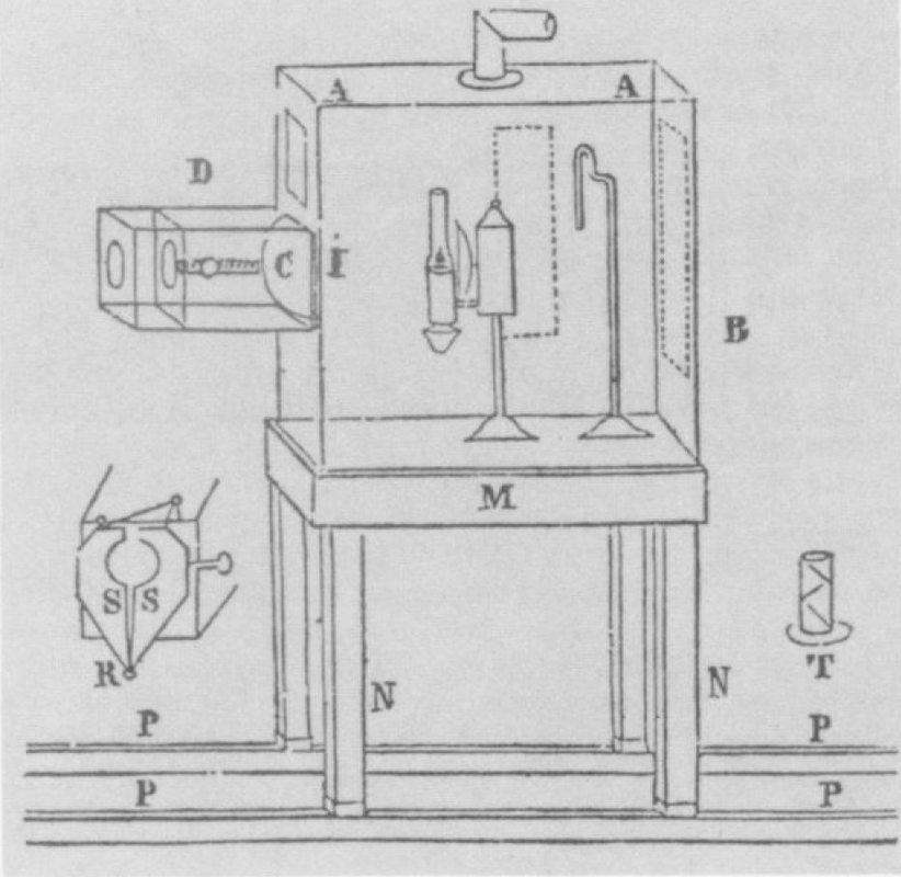 A laterna magica illusztrációja (Robertson: Mémoires récréatifs)