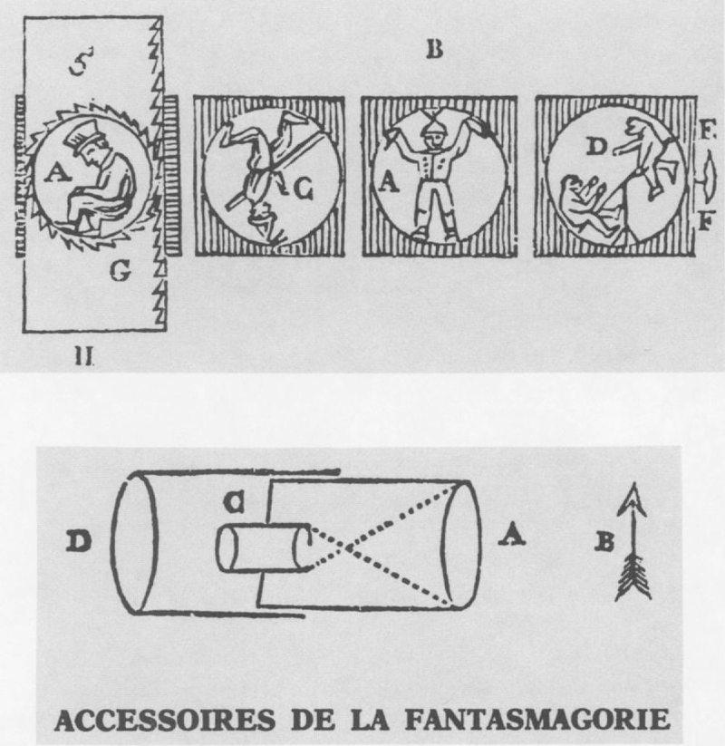 A fantazmagóriába helyezhető képek és a lencseszerkezet (Robertson: Mémoires récréatifs)