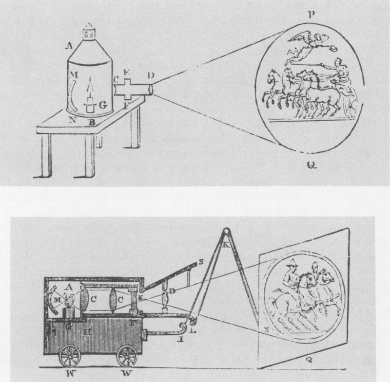 Két illusztráció a laterna magicával vetített képekről (Sir David Brewster: Letters on Natural Magic. 1833.)