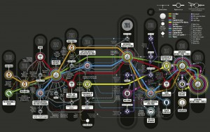 10_kep_MCU_timeline