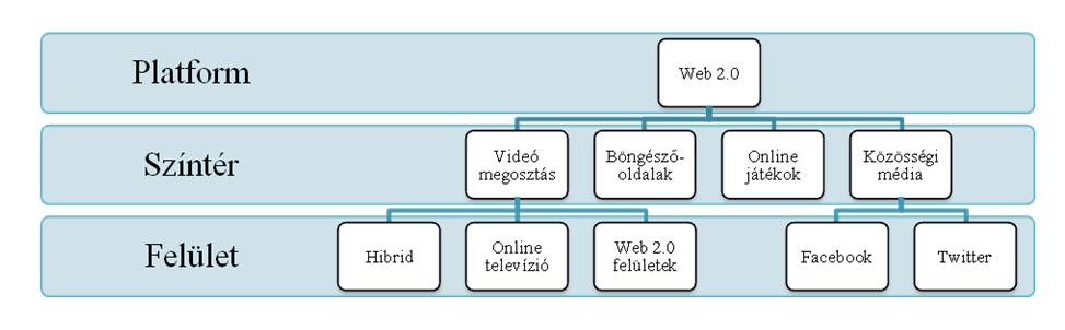 web2-abra