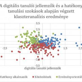 Digitális tanulói jellemzők és hatékony tanulási szokások