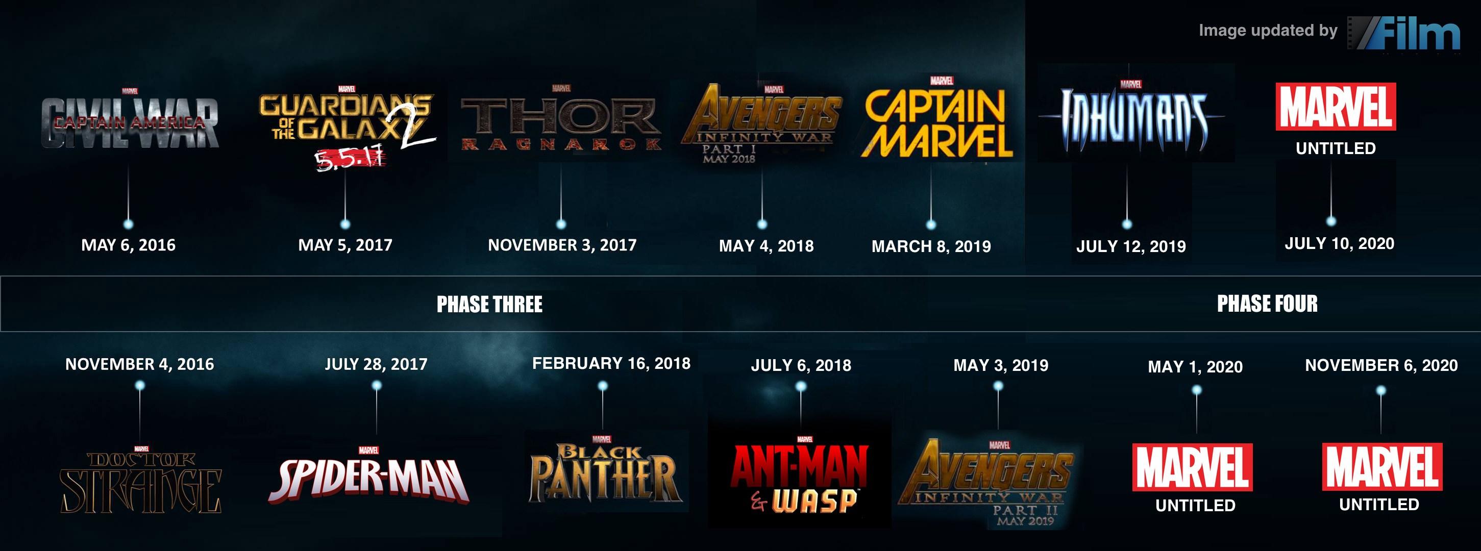 Az épülő Marvel-univerzum