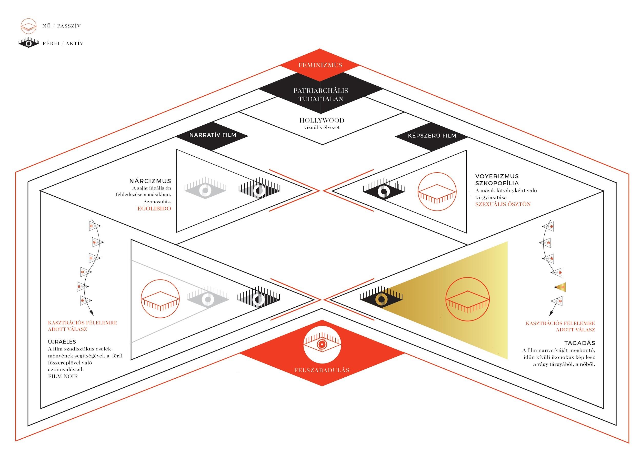 Kép 15: <em>Hajdu Anna grafikája a csoport munkája alapján</em>