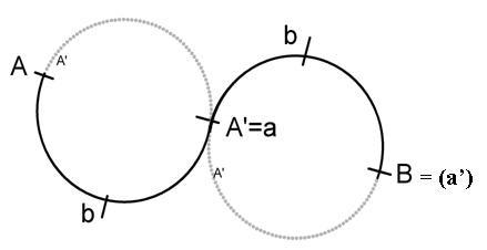 3. ábra