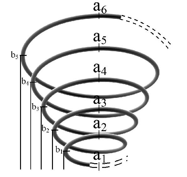 5. ábra